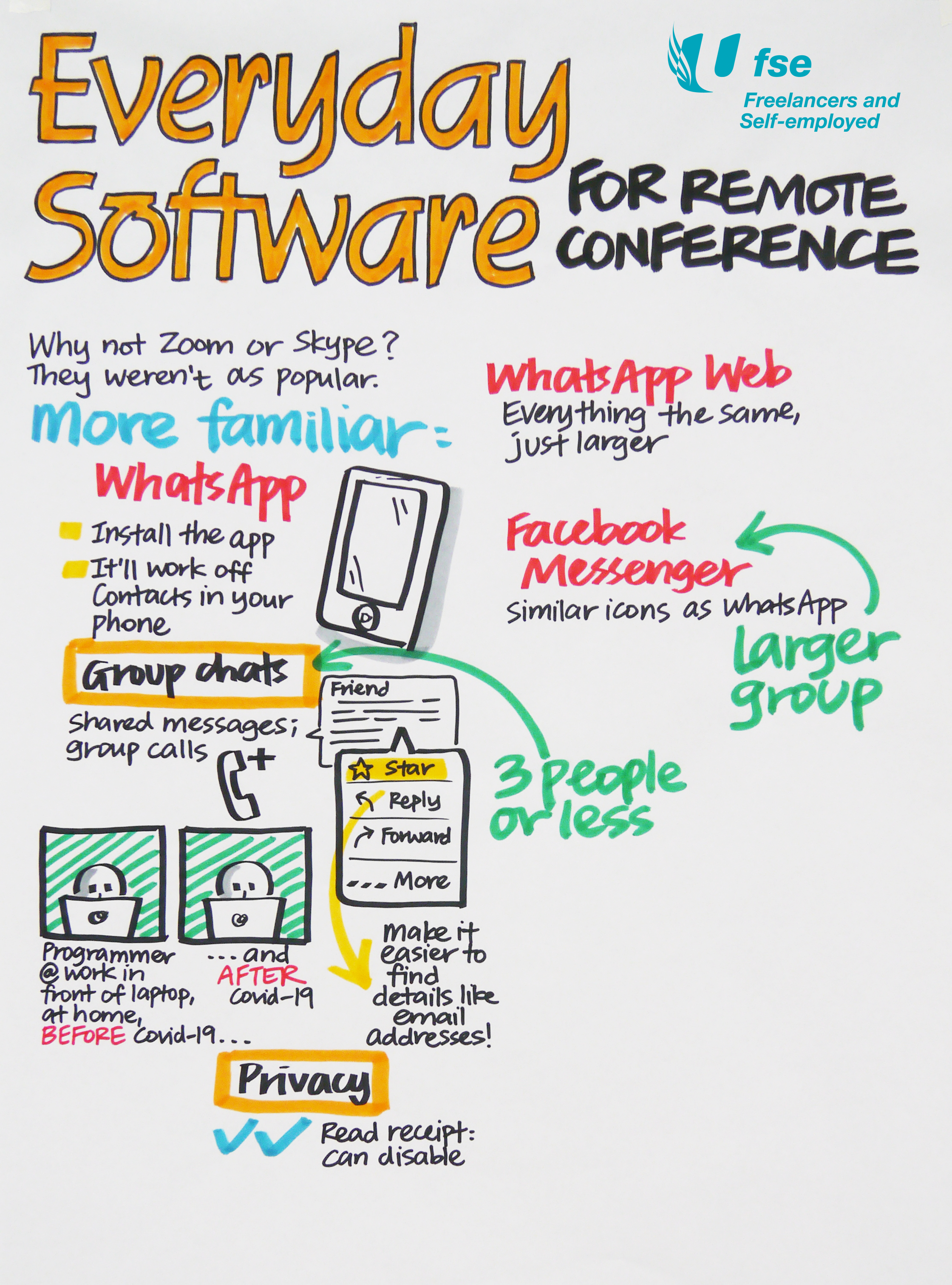 Everyday-software-for-remote-conferencing.png