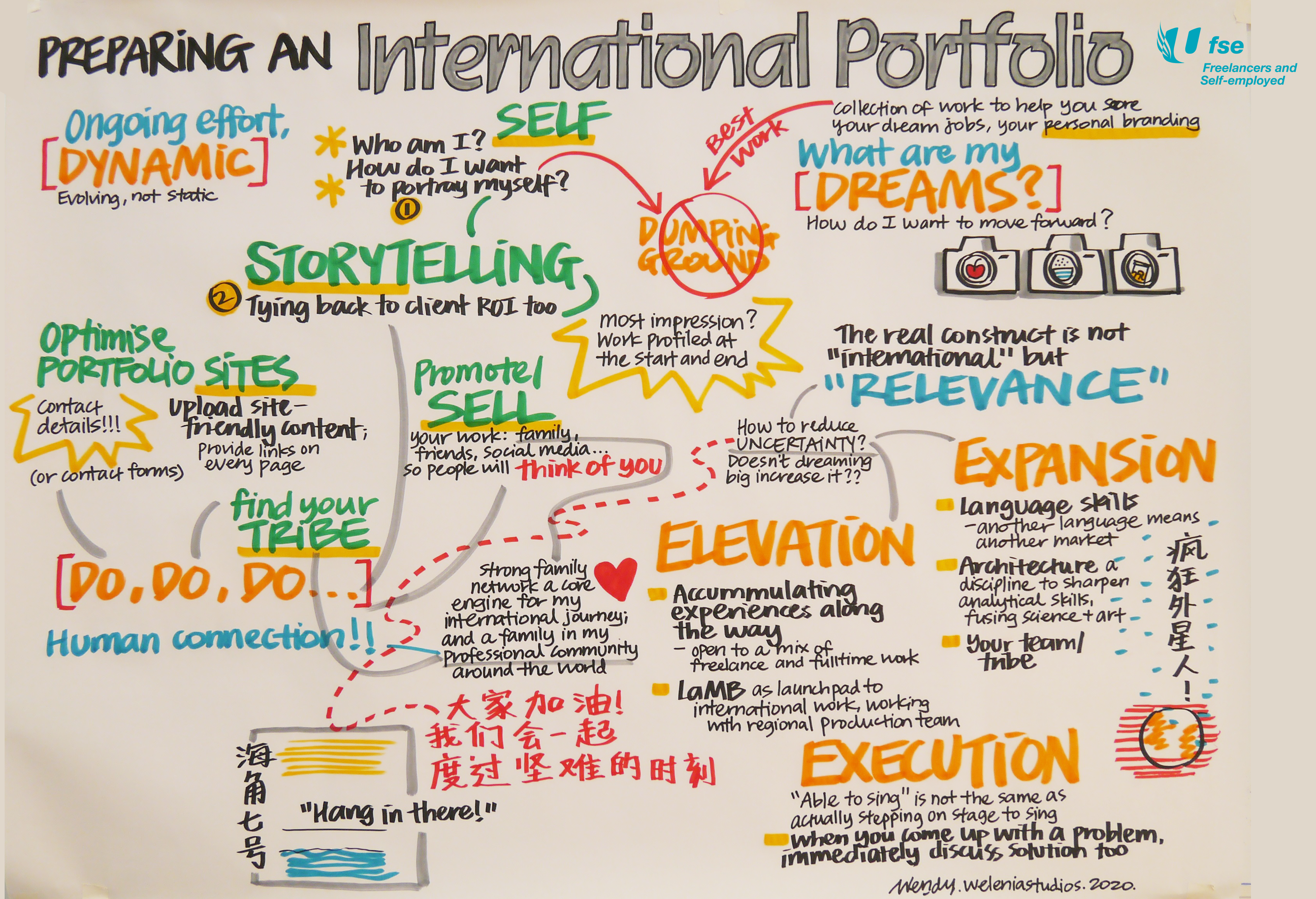 preparing-an-international-portfolio.png
